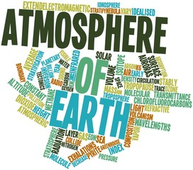 Word cloud for Atmosphere of Earth