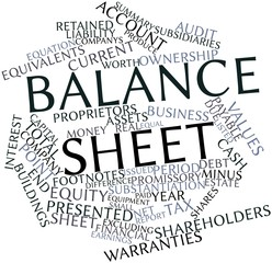 Word cloud for Balance sheet