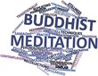 Word cloud for Buddhist meditation