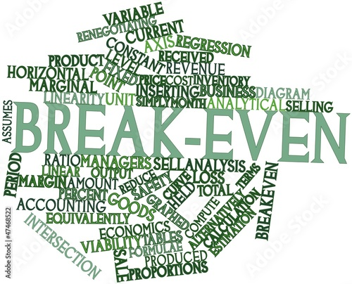 Word cloud for Break-even