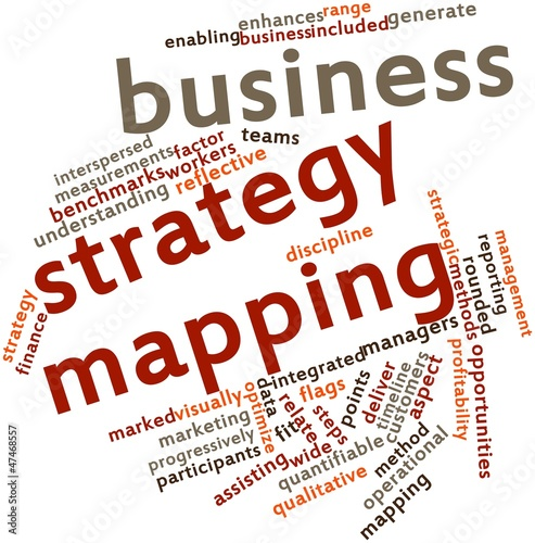 Word cloud for Business strategy mapping