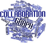 Word cloud for Collaboration graph poster