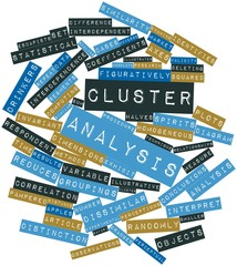 Word cloud for Cluster analysis