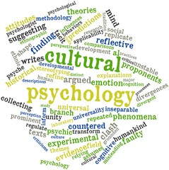 Word cloud for Cultural psychology