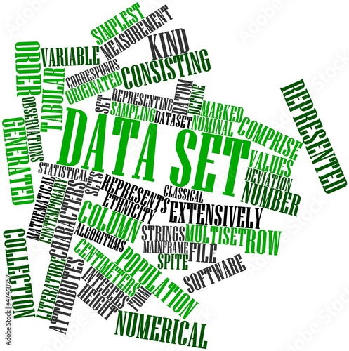 Word cloud for Data set