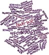 Word cloud for Dual-use technology