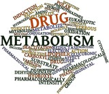 Word cloud for Drug metabolism