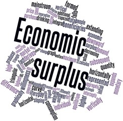 Word cloud for Economic surplus