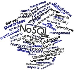 Word cloud for NoSQL