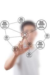 Businessman Pushing Social Network diagram.