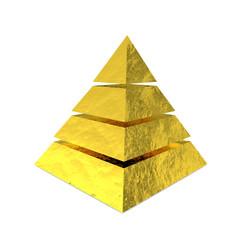 pyramide, gold