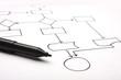 Leinwanddruck Bild - Hand drawn of an empty flow chart with a pen