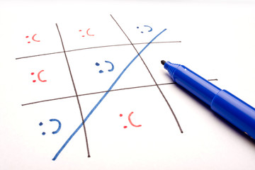 Happiness Wins! Tic-tac-toe on white background, Ego/ Confidence
