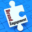 Brand Engagement Means Engage With Branded Product
