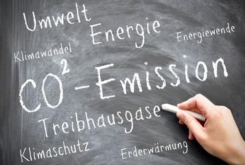 co² emission