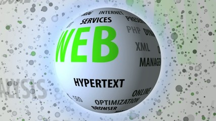 Web related keywords rotating sphere