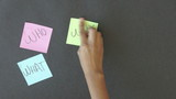 Where, What, How, Why, When, Who Sticky Notes