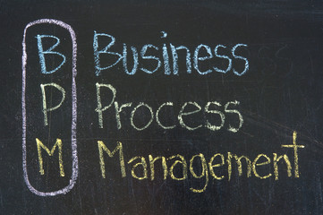 BPM acronym Business Process Management