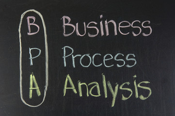 BPA acronym Business Process Analysis