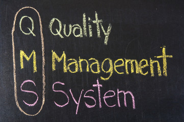 QMS acronym Quality Management System