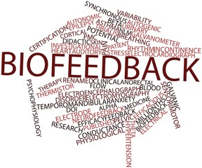 Word cloud for Biofeedback