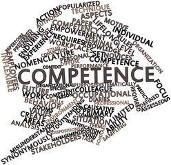 Word cloud for Competence