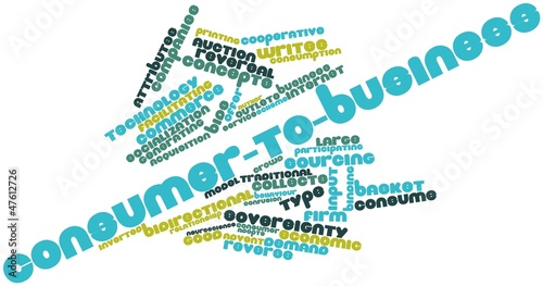 Word cloud for Consumer-to-business