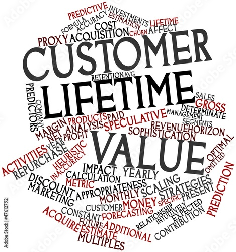 Word cloud for Customer lifetime value