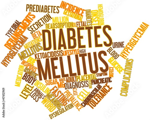 Word cloud for Diabetes mellitus
