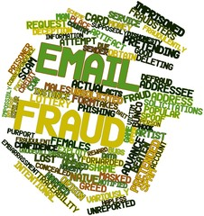 Word cloud for Email fraud