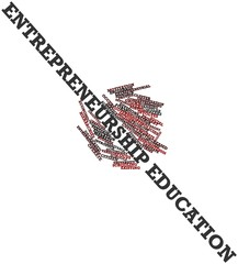 Word cloud for Entrepreneurship education