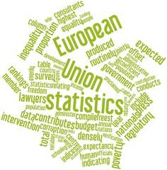 Word cloud for European Union statistics