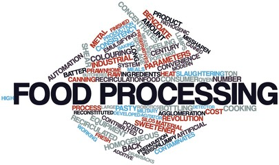 Word cloud for Food processing