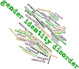Word cloud for Gender identity disorder poster