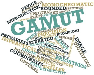 Word cloud for Gamut