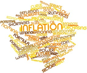 Word cloud for Inflation