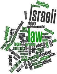 Word cloud for Israeli law