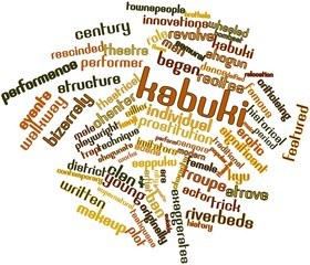Word cloud for Kabuki
