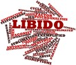 Word cloud for Libido
