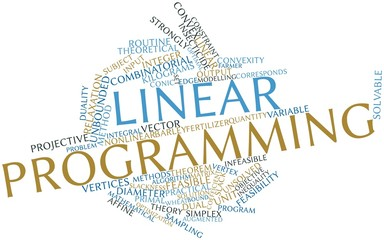 Word cloud for Linear programming