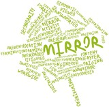 Word cloud for Mirror