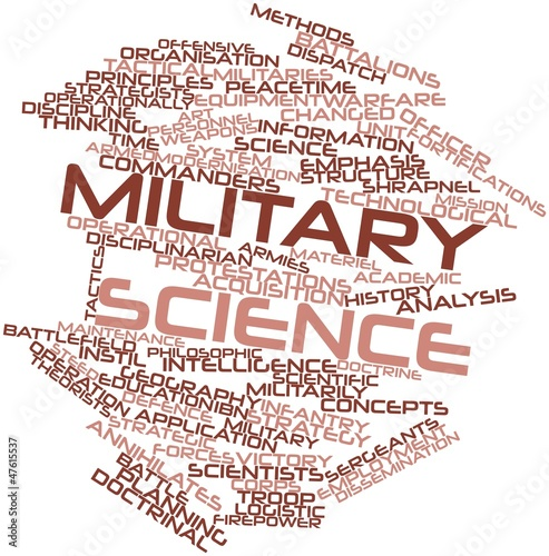 Word cloud for Military science