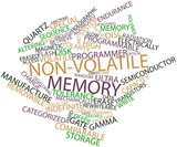 Word cloud for Non-volatile memory poster