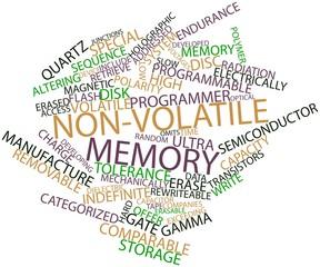 Word cloud for Non-volatile memory