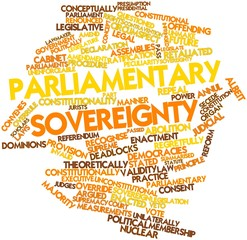 Word cloud for Parliamentary sovereignty