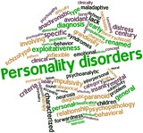 Word cloud for Personality disorders poster