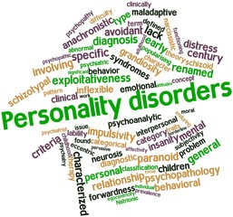 Word cloud for Personality disorders