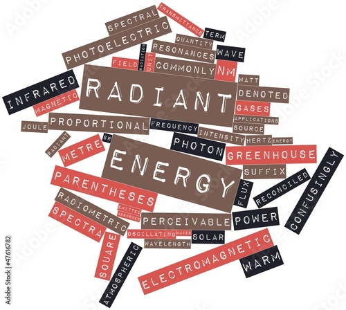 Word cloud for Radiant energy