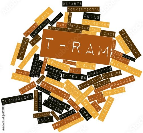 Word cloud for T-RAM