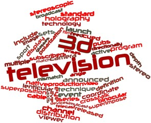 Word cloud for 3D television